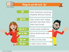 ways to use the verb 'GO' in English. English Collocations, Grammar Tips, English Games, Going On A Date, Writing Tips, Vocabulary, Language, Swimming, Dance