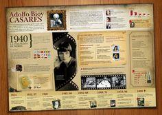 #Infografia #AdolfoBioyCasares Biografía y Obras. #ElInicioCreativo