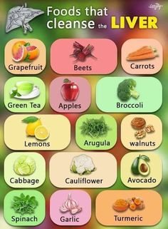 20 healthy foods for a healthy liver must be included in your daily diet. Make sure to consume most of these foods to quickly improve your liver health. Natural Liver Detox, Detox Your Liver, Liver Detox Cleanse, Natural Cleanse, Liver Detox Diet, Health Cleanse, Liver And Kidney Cleanse, Lung Cleanse, Stomach Cleanse