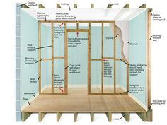 DIY+Network+explains+all+you+need+to+know+before+installing+a+non-bearing+stud+wall.