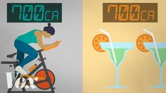 #weightlosstips #zumba #equipment #lifestyle The science is in: Exercise isnt the best way to lose weight