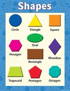Similiar Geometric Shapes And Names Chart Keywords