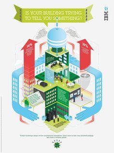 IBM Changing Convention by Bruno Jesus, via Behance