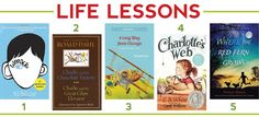 The Ultimate Read-Aloud Book Guide   Healthy Ideas for Kids