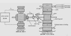 Aprilia Rs125 Wiring Diagrams ELECTRIC DIAGRAMS GENERATOR