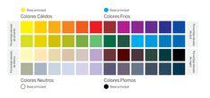 colores de ropa para piel calida - Buscar con Google