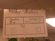 Story map to use wit