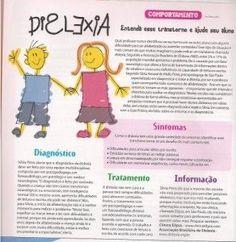 Dislexia: Definição, Sinais e Avaliação Definida como um distúrbio ou transtorno de aprendizagem na área da leitura, escrita e soletração, a dislexia é o distúrbio...