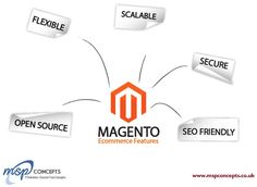 #Magento_Development_Company_in_UK provides their services to every organization whether it is a small non-profitable firm or a big organization. Magento is the best way towards online business promotion that fulfils the requirements of all. http://mspconcepts.inube.com/blog/4074375/content-e-commerce-and-outsourcing-solutions/