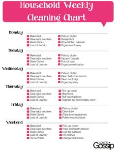 House cleaning schedule for working moms. Daily, weekly, and monthly cleaning schedule for busy moms. Room by room deep cleaning checklist for busy people. How to keep your house clean when you have no time. Weekly Cleaning Charts, Weekly House Cleaning, Cleaning Checklist, Cleaning Hacks, Cleaning Schedules, Household Cleaning Schedule, Daily Cleaning, Chore Charts, Deep Cleaning