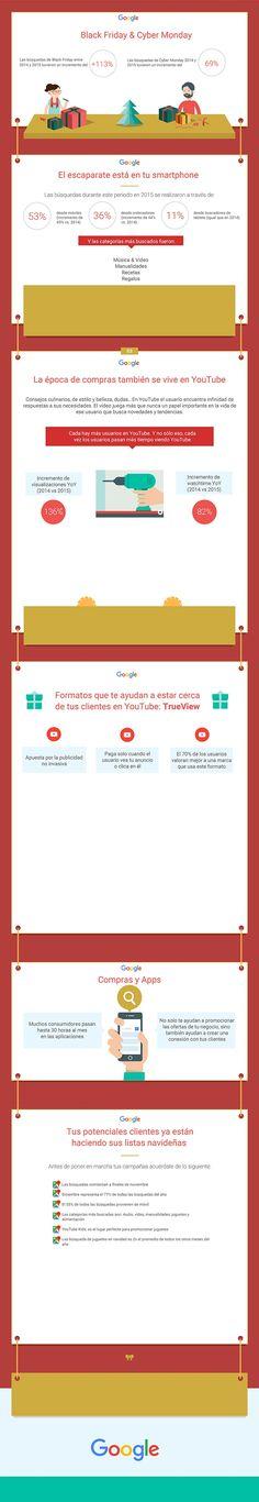 Consejos de Google de cara al #BlackFriday
