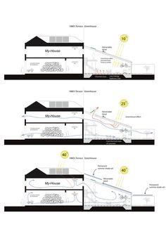 Gallery of My House - The Mental Health House / Austin Maynard Architects - 32