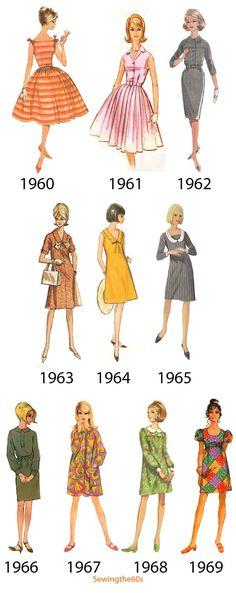 """""""Dressing the Decade - 1960"""" -  a evolução dos vestidos durante a década de 1960 e da própria silhueta - começando pela silhueta dos anos 50 com o """"New Look"""" (de Christian Dior). A partir de 1963 inicia-se uma mudança na silhueta que vai terminar a década bem diferente, mais descontraída, e tipicamente associada aos anos 60."""