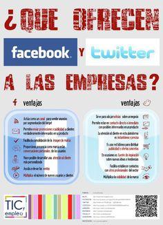 Qué ofrecen FaceBook y Twitter a las empresas #infografia #infographic #socialmedia