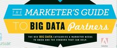 Very Useful! The marketer's guide to big data partner!! #MKTG