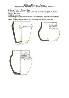 Image result for Bronze Age Biconical urns