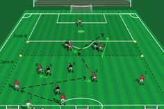 The rated online soccer coaching source! Football Training Drills, Running Drills, Soccer Drills, Soccer Coaching, Soccer Tips, Football Tactics, Soccer Season, College Games, Soccer Workouts