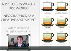 RESOURCE:  Infographics As a Creative Assessment - Webinar by Kathy Schrock.