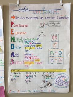 Order of Operations Anchor Chart -PEMDAS -Please Excuse My Dear Aunt Sally -Colour-coded -Visual -Multiple representations of the concept -Examples -Classroom reference