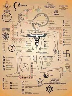 Understanding others belief systems was part of my early training in Wicca.  One of the steps to knowing myself before taking any oaths.  GOD IS I AM