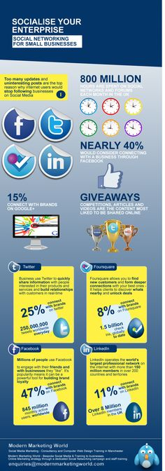 Socialise Your Enterprise – Infographic You might have heard of Twitter and Facebook, but what about Foursquare? And LinkedIn? There are more and more social networks being launched every month, an...