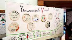 Curso de Pat Molla de Pensamiento Visual y Facilitación grafica