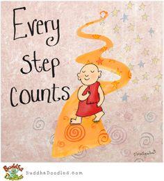 Buddha Doodles