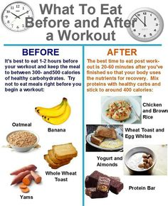 Pre and post workout food:
