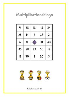 Multiplication And Division, My Job, Algebra, Math Lessons, School Supplies, Teacher, Education, Learning, Maths