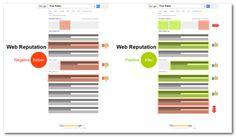 Web Reputation Cleaning il servizio di Reputazione Online di Claudio Ancillotti
