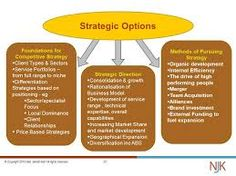 Human Resource Management: STRATEGIC OPTIONS AND CHOICES