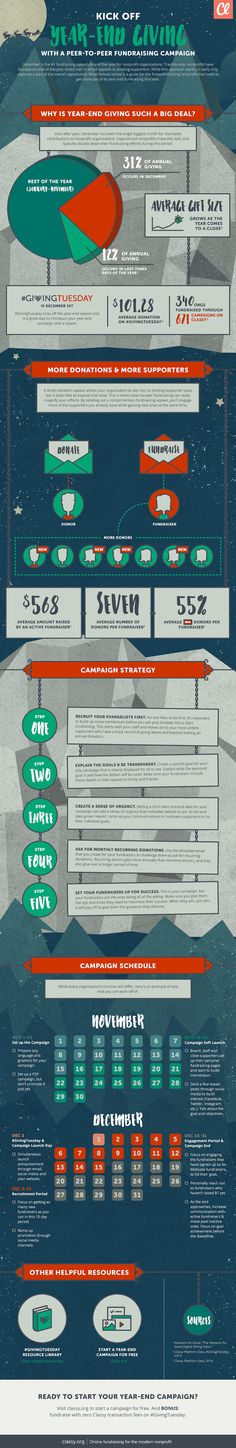 an infographic for nonprofits on year-end campaign strategies
