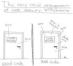Code review measurement!