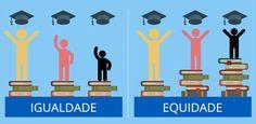 Meritocracia e igualdade na escola
