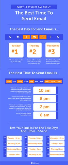 Best Time to Send Email Backed By 14 Data-Driven Studies - Email Marketing Inspiration - - Complete Guide to Best Email Sending Times Email Marketing Design, Email Marketing Strategy, Email Design, Digital Marketing, Marketing Tools, Online Marketing, Business Emails, Online Business, Business Marketing