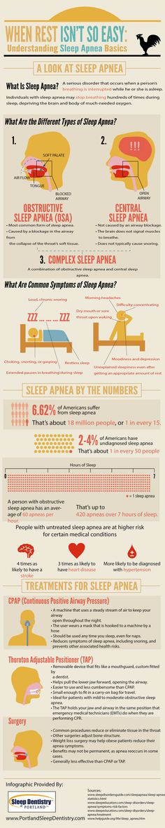 Understanding Sleep Apnea Infographic - I have sleep apnea and when first diagnosed I wouldn't wear my c-pap machine at night like I was supposed to. Over a period of a year my red and white blood cell counts increased to way above abnormal. They thought I might have leukemia. Come to find out it was just lack of oxygen to my cells from not wearing my c-pap at night. I was slowly killing myself. Now I wear it every night!