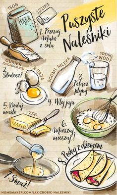 Food illustration / Food art: Crêpes Recipe by Kat Kronenberger food drawing Crepes Party, Recipe Drawing, Food Sketch, Food Painting, Crepe Recipes, Food Drawing, Cake Drawing, Drawing Drawing, Food Journal