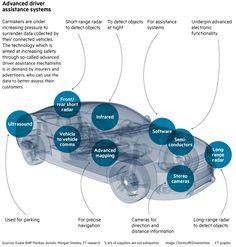 BMW wary of using vehicle data