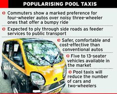 Panel elicits public's views on introducing share taxis in city