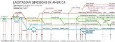 Line Chart, Diagram, America, Usa