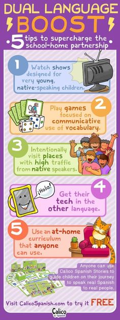 Dual language immmersion is a great option for early language learning, but how can you make the home-school relationship boost language more? 5 tips here! English Language Learners, Spanish Language Learning, German Language, Japanese Language, Teaching French, Teaching Spanish, Teaching Kids, Dual Language Classroom, Language School
