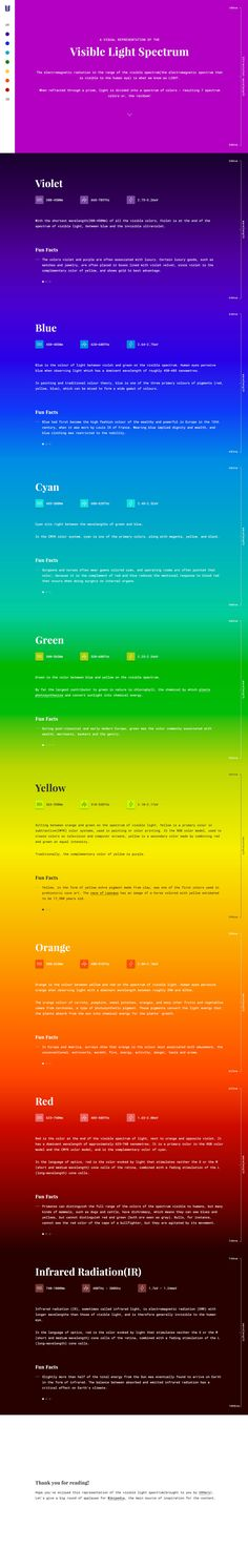 web designing lab manual ebook