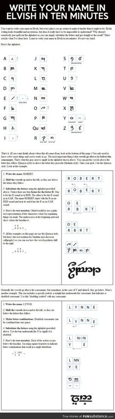 Write your name in elvish in 10 minutes