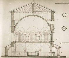 Church architecture early christian byzantine carolingian