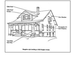 1000 images about architectural styles on pinterest for Common architectural styles