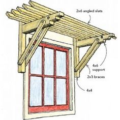 arbor over window for solar shading - good article from Fine Homebuilding
