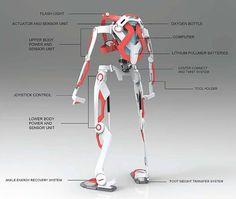 Cyberdyne rescue exoskeleton