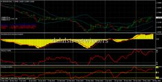 Dalal street Tips: EUR USD forecast for week 18 to 22 may 2015