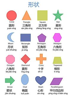 Chinese Shapes, BABYL gives you the technology to communicate in any language right in the palm of your hands! Basic Chinese, Chinese English, Learn Chinese, Chinese Food, Chinese Desserts, Mandarin Lessons, Learn Mandarin, Learn Cantonese, Chinese Alphabet