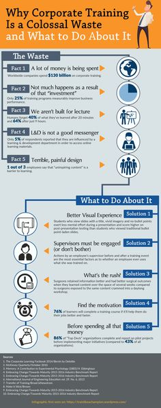 For some reasons, organizations are willing to spend a LOT of money on training, they're not always willing to set their learners and organizations up for success. This infographic offers 5 d…